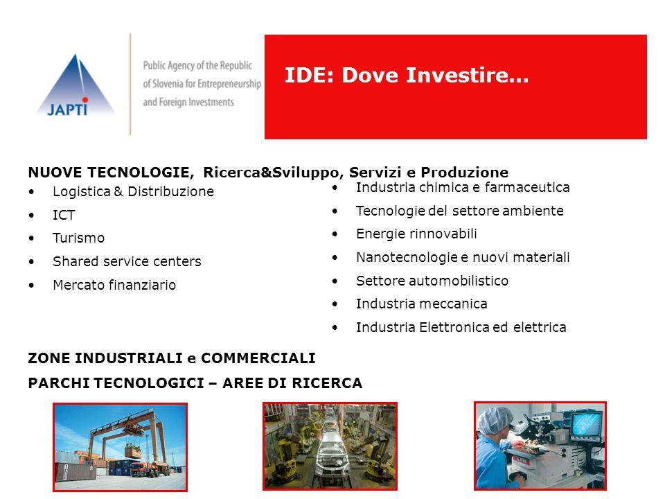 IDE: Dove Investire… NUOVE TECNOLOGIE, Ricerca&Sviluppo, Servizi e Produzione. Logistica & Distribuzione.
