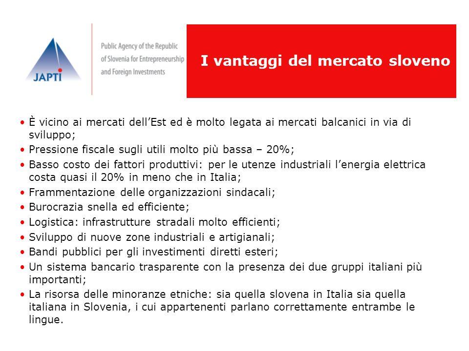 I vantaggi del mercato sloveno