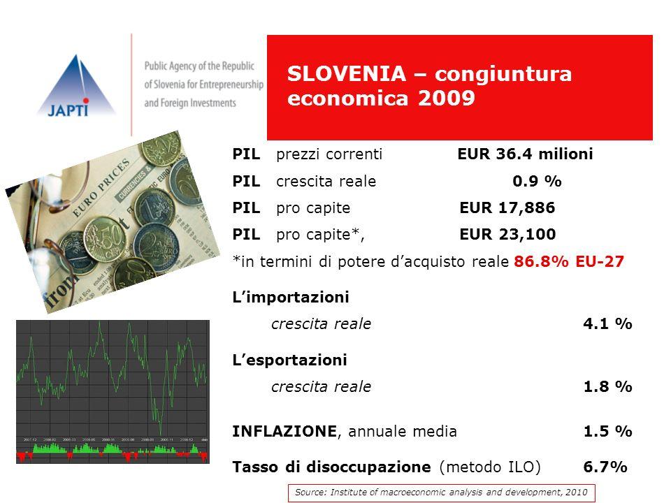 SLOVENIA – congiuntura economica 2009