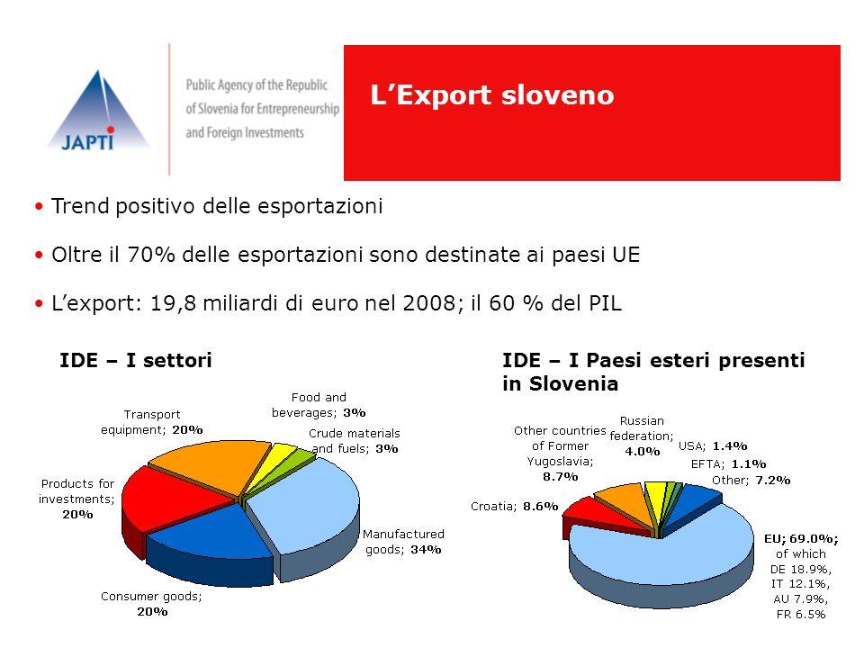 L'Export sloveno Trend positivo delle esportazioni