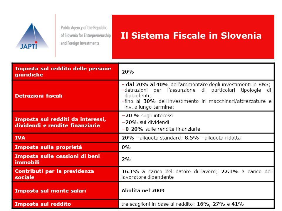 Il Sistema Fiscale in Slovenia