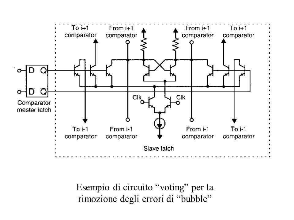 Esempio di circuito voting per la rimozione degli errori di bubble