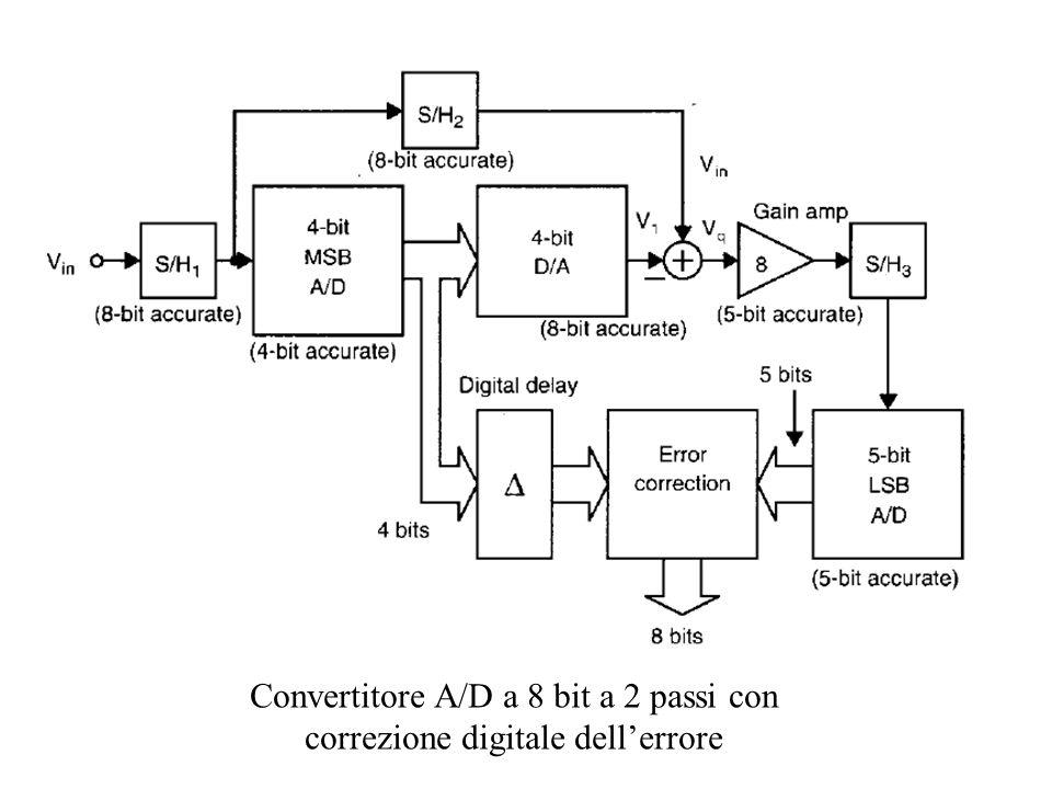 Convertitore A/D a 8 bit a 2 passi con correzione digitale dell'errore