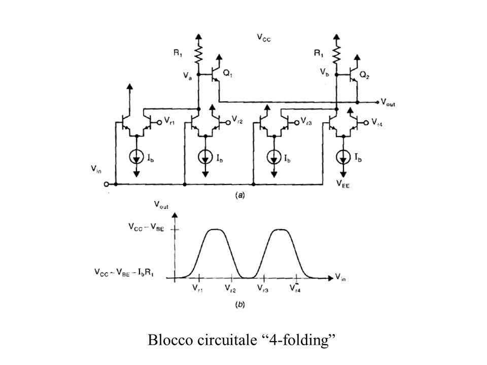 Blocco circuitale 4-folding