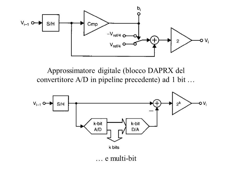 Approssimatore digitale (blocco DAPRX del convertitore A/D in pipeline precedente) ad 1 bit …