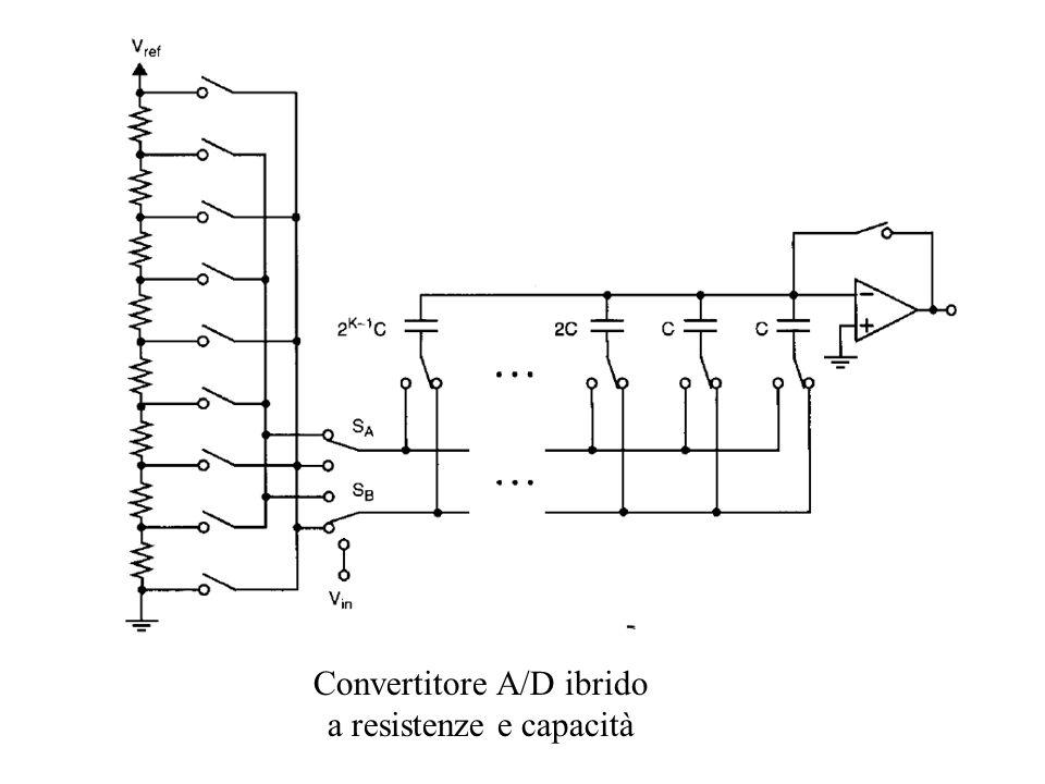 Convertitore A/D ibrido a resistenze e capacità