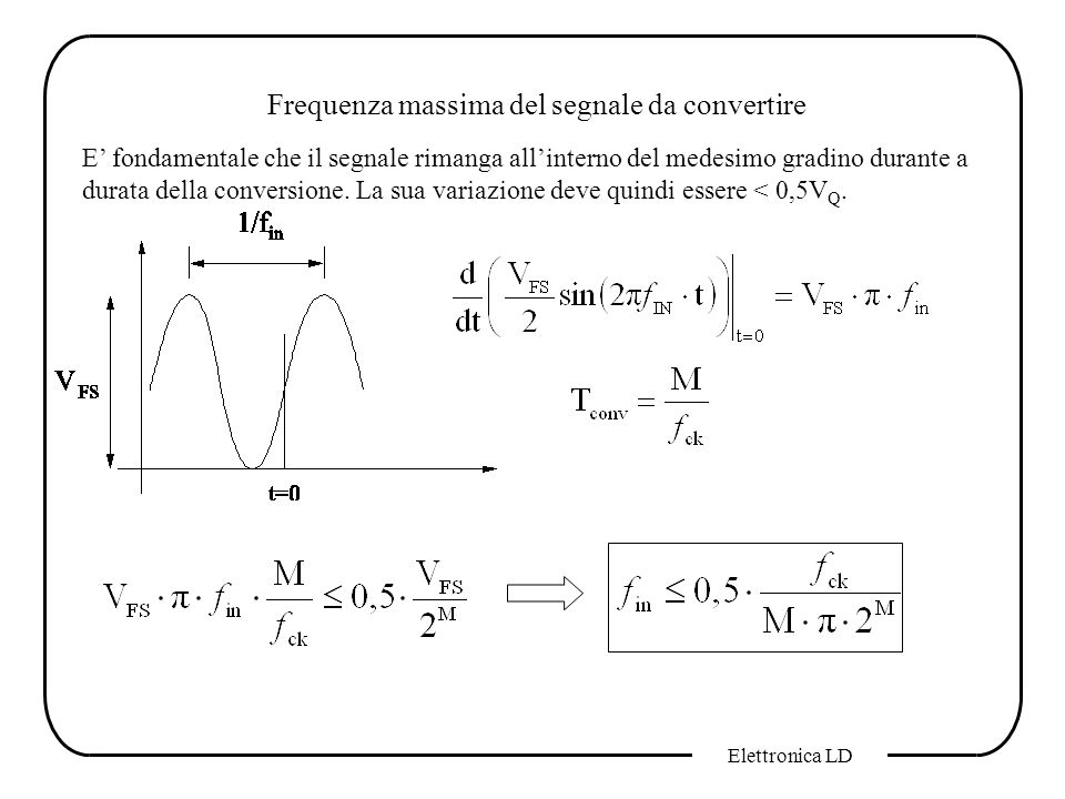 Frequenza massima del segnale da convertire