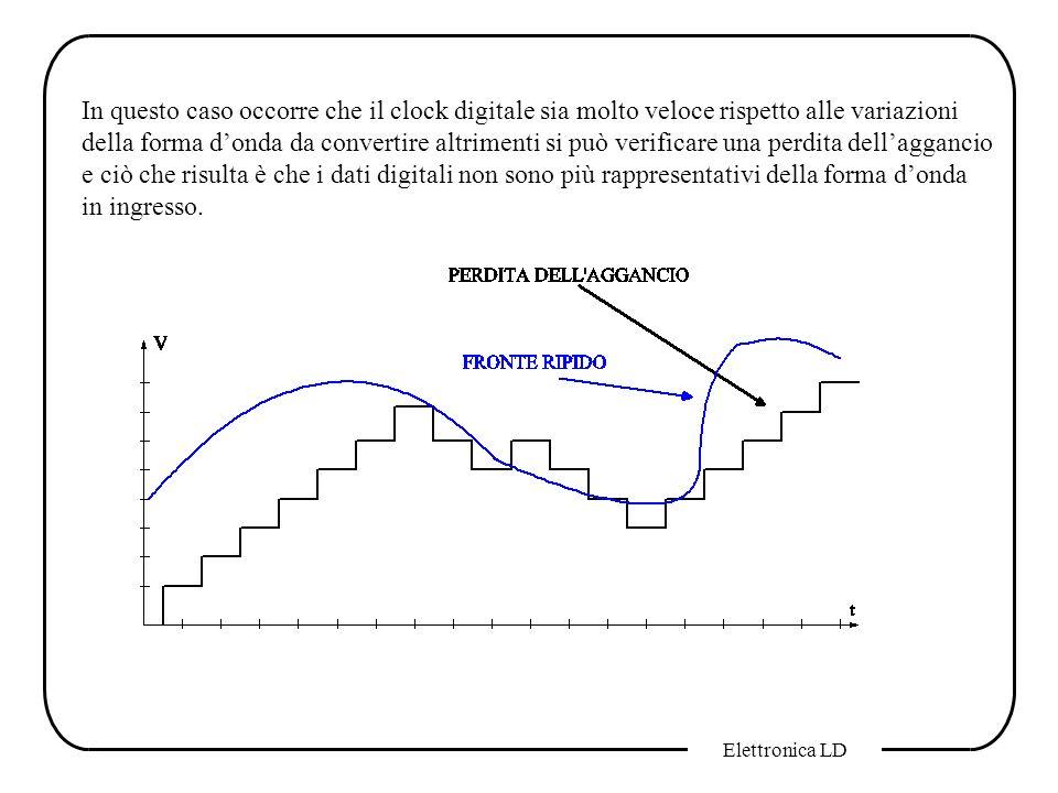 In questo caso occorre che il clock digitale sia molto veloce rispetto alle variazioni della forma d'onda da convertire altrimenti si può verificare una perdita dell'aggancio e ciò che risulta è che i dati digitali non sono più rappresentativi della forma d'onda in ingresso.