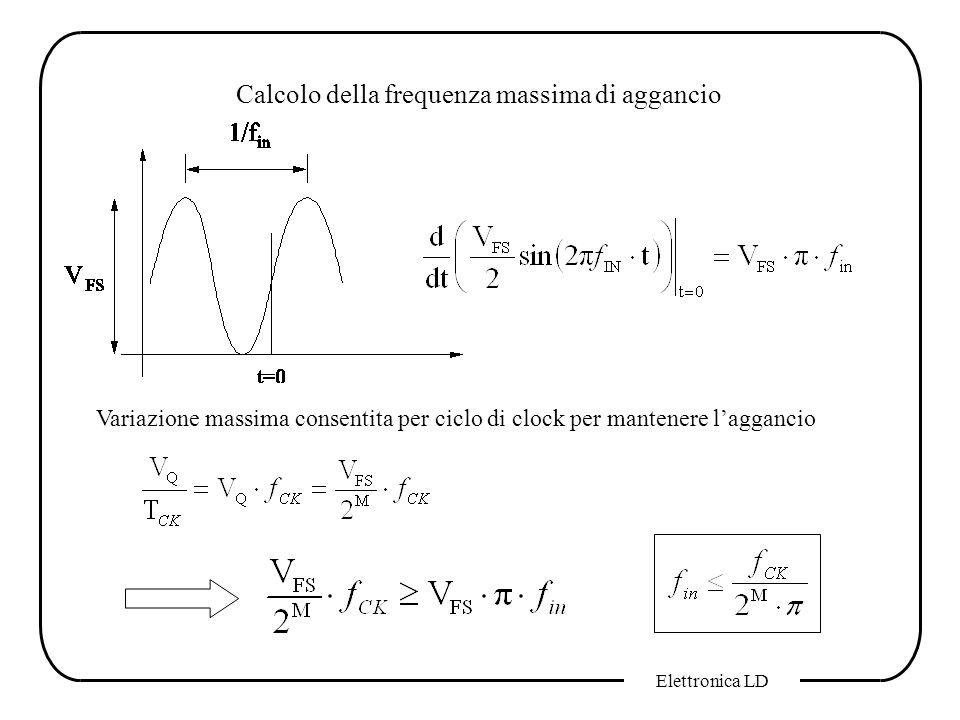 Calcolo della frequenza massima di aggancio