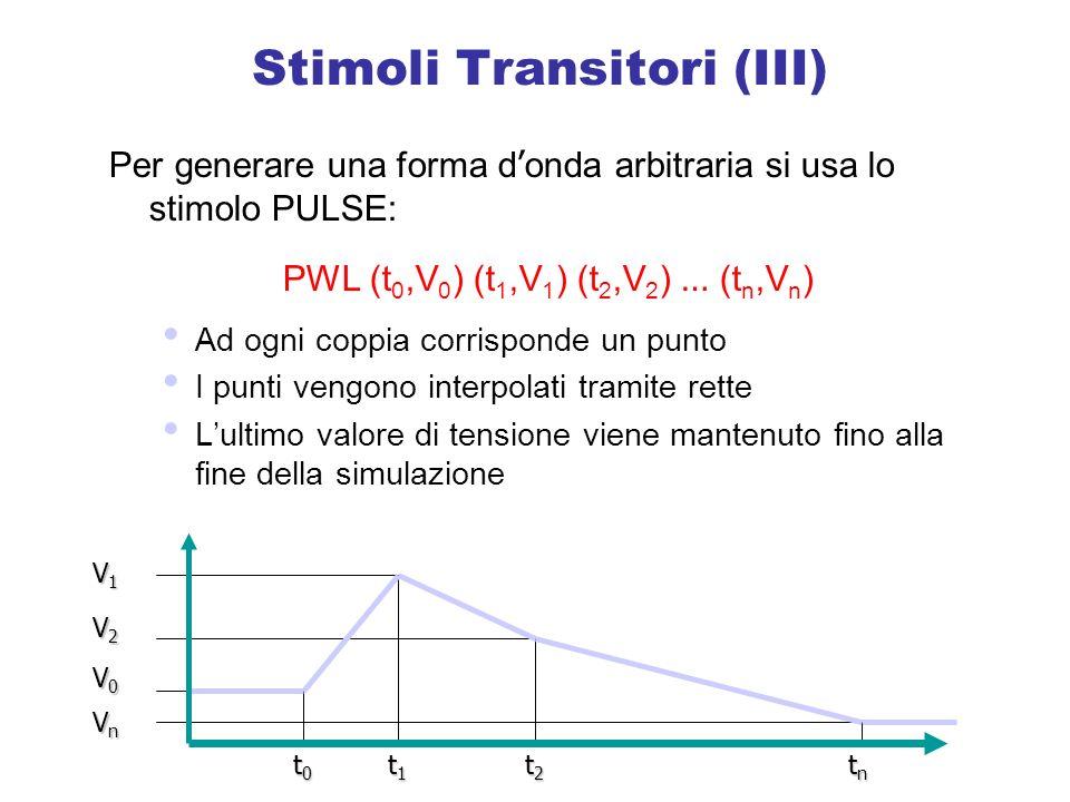 Stimoli Transitori (III)