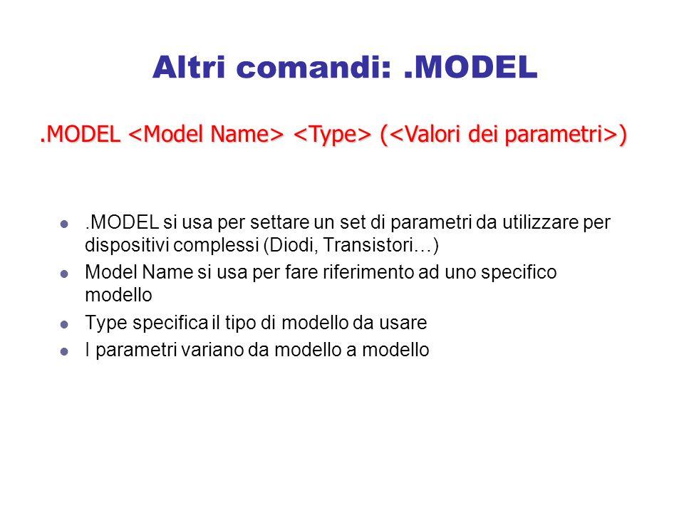 Altri comandi: .MODEL .MODEL <Model Name> <Type> (<Valori dei parametri>)