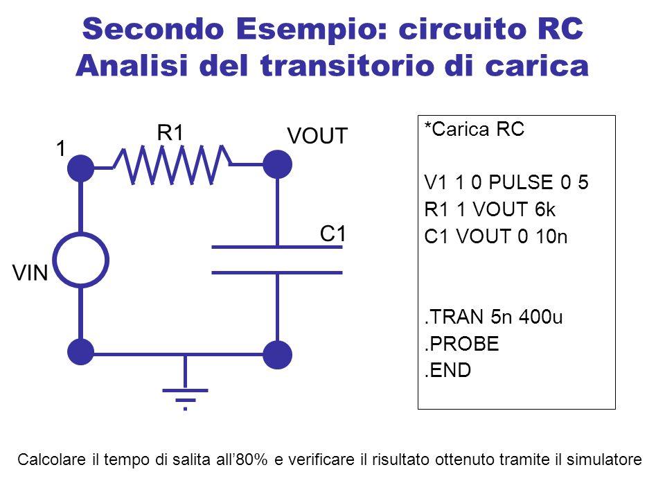 Secondo Esempio: circuito RC Analisi del transitorio di carica