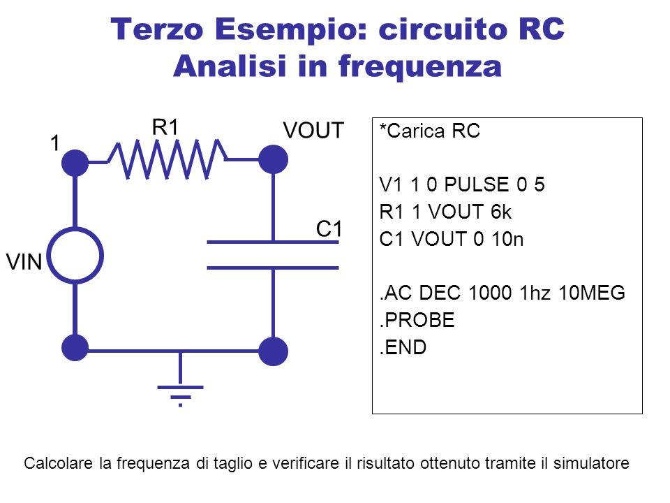Terzo Esempio: circuito RC Analisi in frequenza