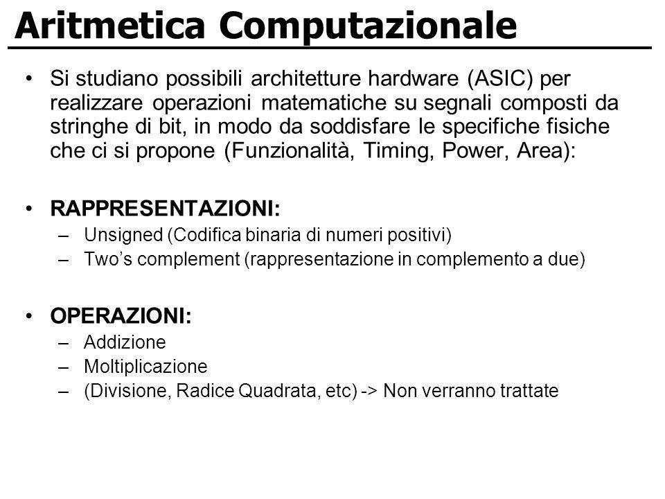 Aritmetica Computazionale
