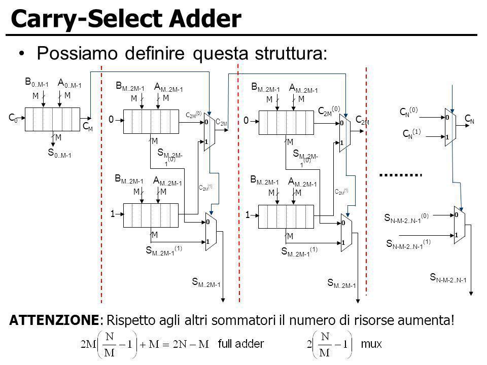 Carry-Select Adder Possiamo definire questa struttura: