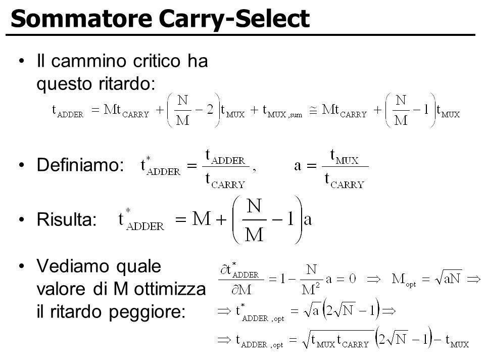 Sommatore Carry-Select
