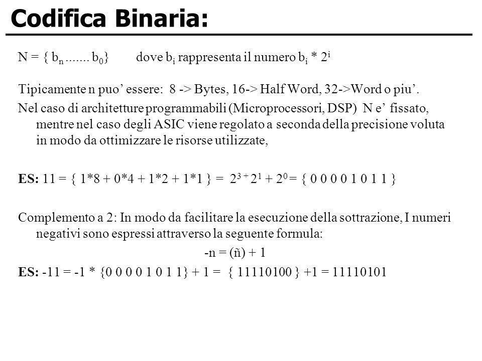 Codifica Binaria: N = { bn ....... b0} dove bi rappresenta il numero bi * 2i.