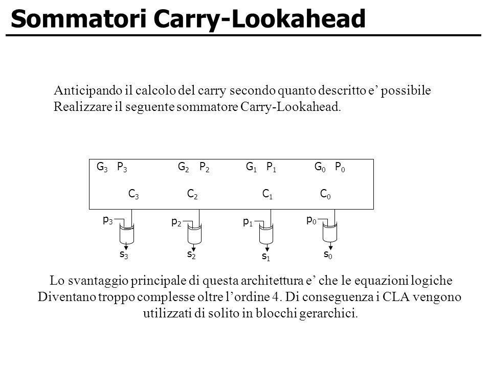 Sommatori Carry-Lookahead
