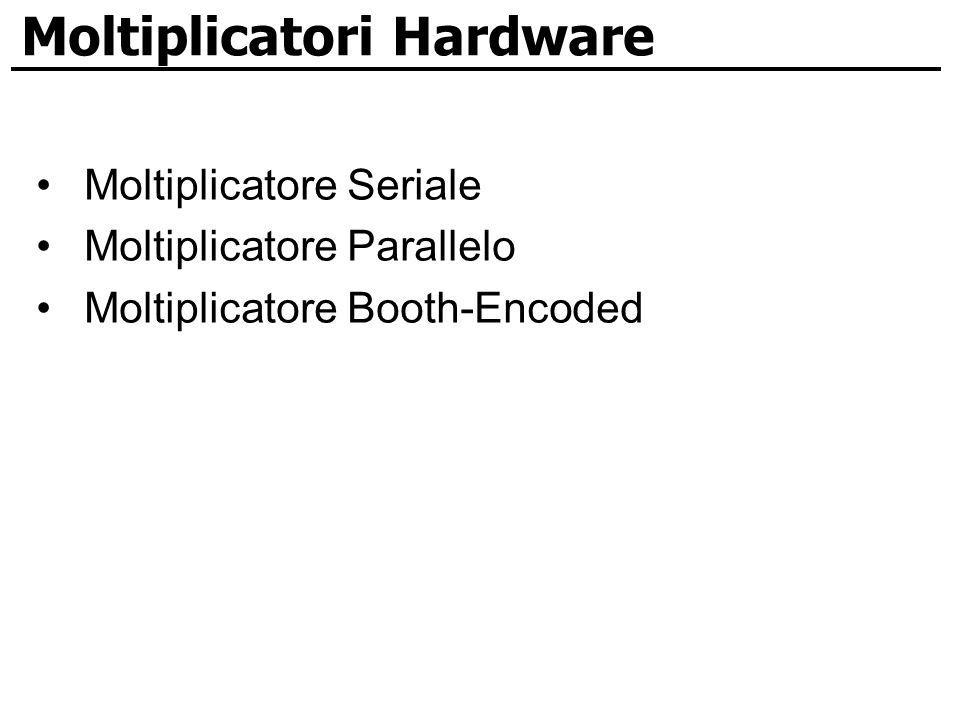 Moltiplicatori Hardware