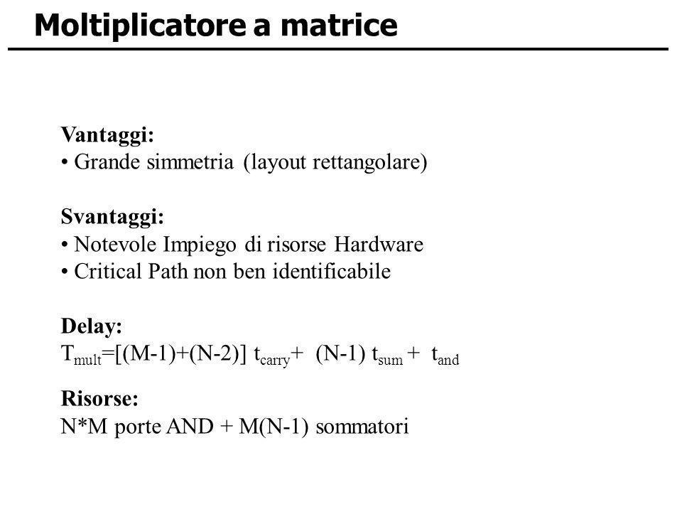 Moltiplicatore a matrice
