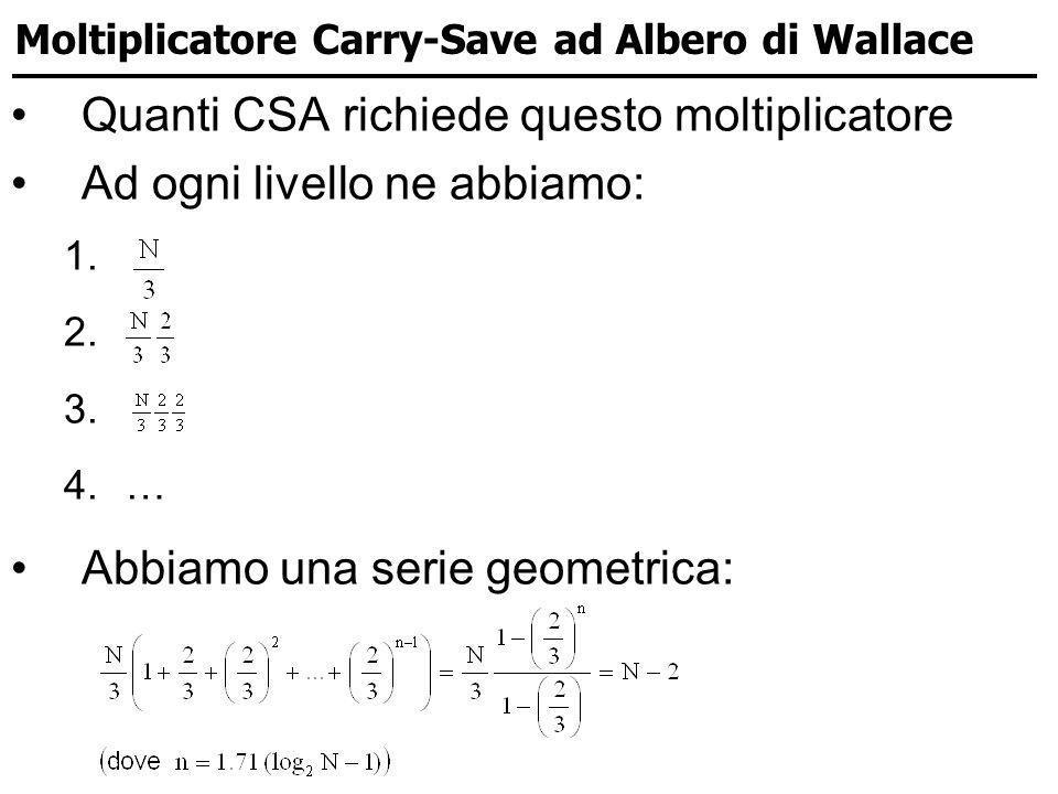 Moltiplicatore Carry-Save ad Albero di Wallace