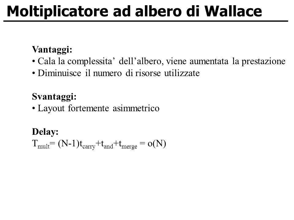 Moltiplicatore ad albero di Wallace