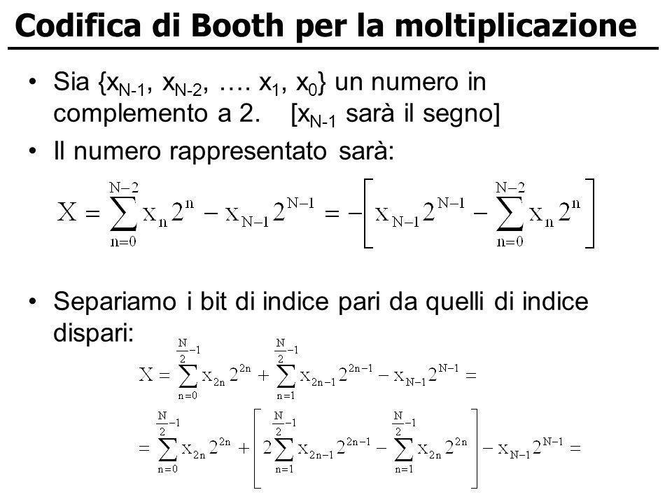 Codifica di Booth per la moltiplicazione