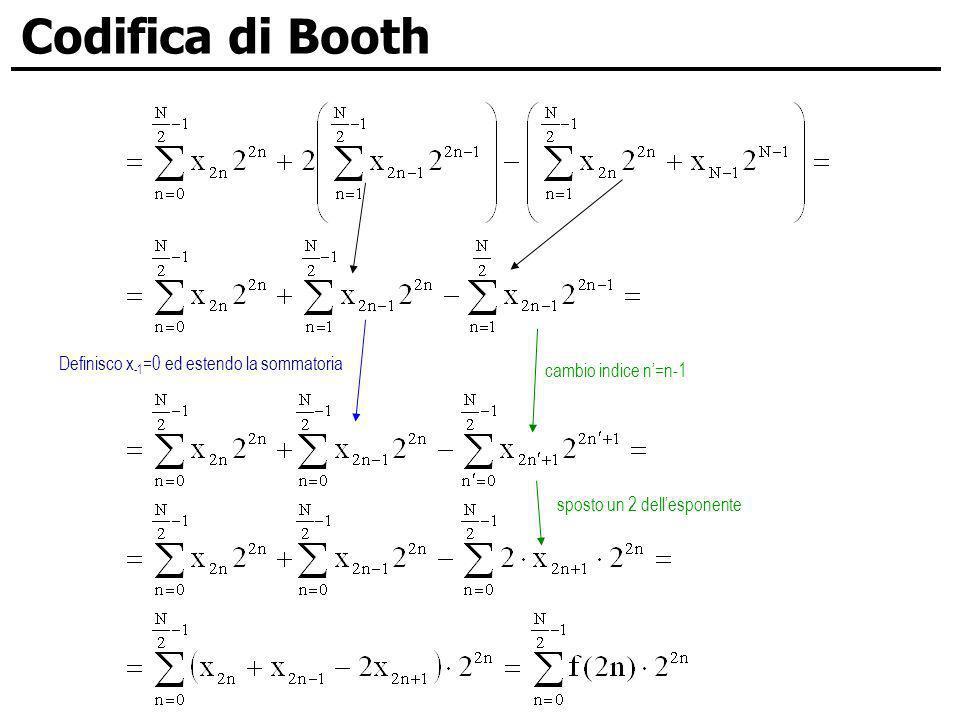 Codifica di Booth Definisco x-1=0 ed estendo la sommatoria
