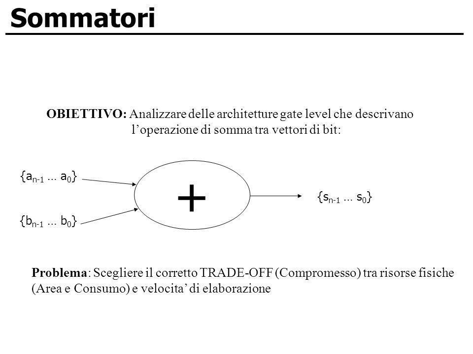Sommatori OBIETTIVO: Analizzare delle architetture gate level che descrivano. l'operazione di somma tra vettori di bit: