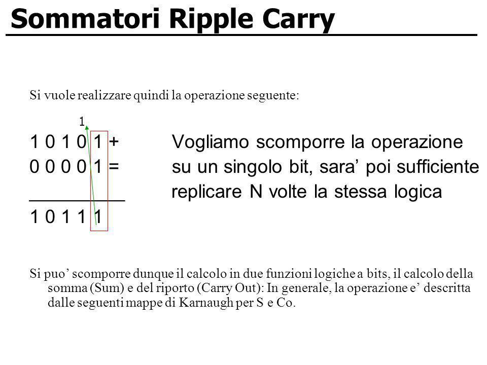 Sommatori Ripple Carry