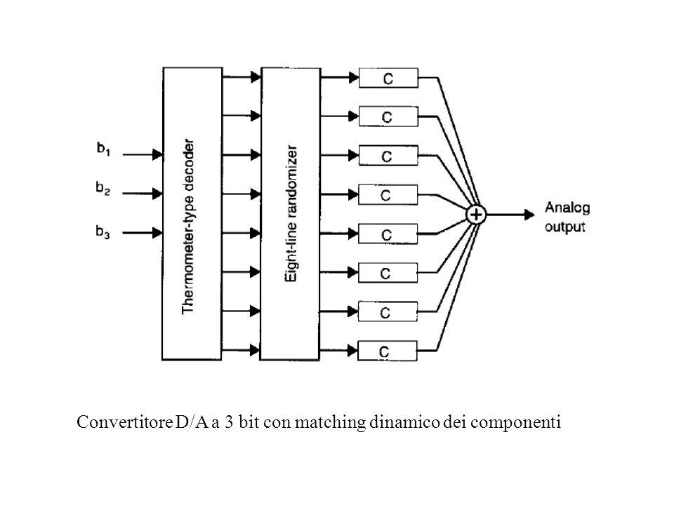 Convertitore D/A a 3 bit con matching dinamico dei componenti
