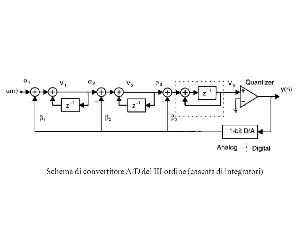 Schema di convertitore A/D del III ordine (cascata di integratori)
