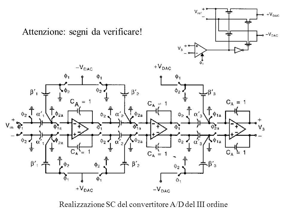 Realizzazione SC del convertitore A/D del III ordine
