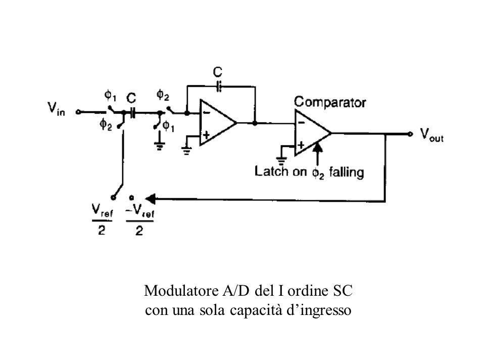 Modulatore A/D del I ordine SC con una sola capacità d'ingresso
