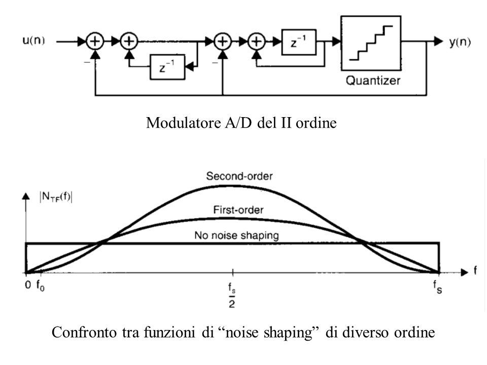 Modulatore A/D del II ordine