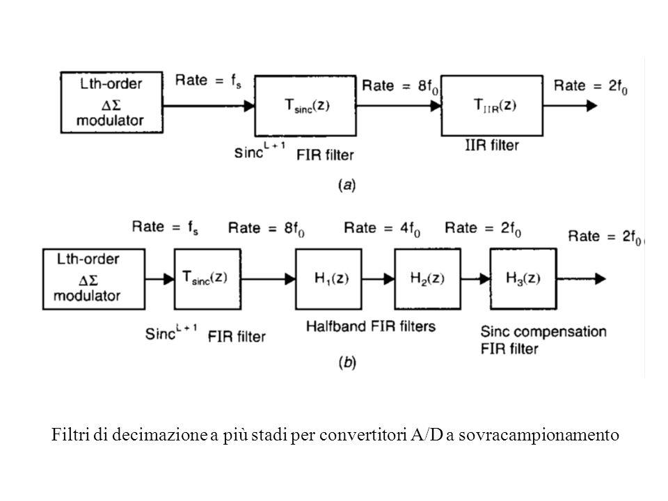 Filtri di decimazione a più stadi per convertitori A/D a sovracampionamento