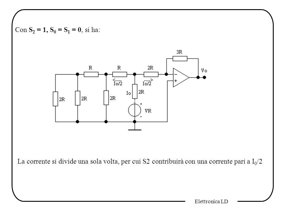 Con S2 = 1, S0 = S1 = 0, si ha: La corrente si divide una sola volta, per cui S2 contribuirà con una corrente pari a I0/2.