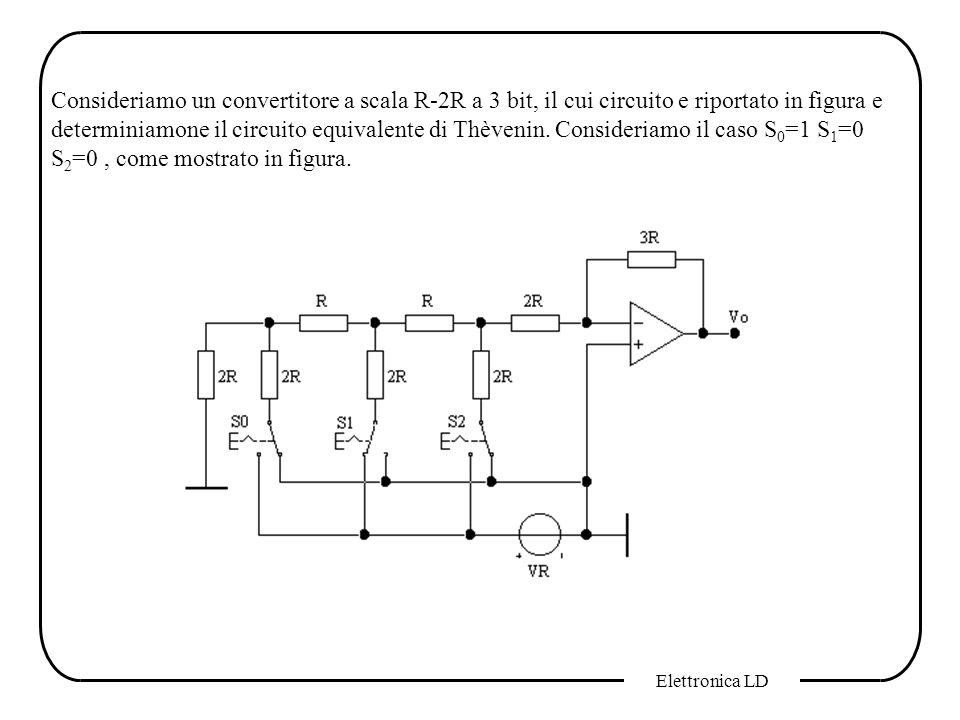 Consideriamo un convertitore a scala R-2R a 3 bit, il cui circuito e riportato in figura e determiniamone il circuito equivalente di Thèvenin. Consideriamo il caso S0=1 S1=0 S2=0 , come mostrato in figura.