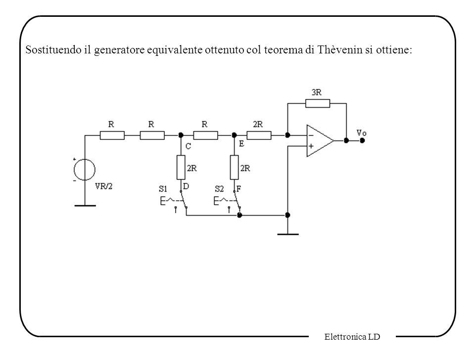 Sostituendo il generatore equivalente ottenuto col teorema di Thèvenin si ottiene: