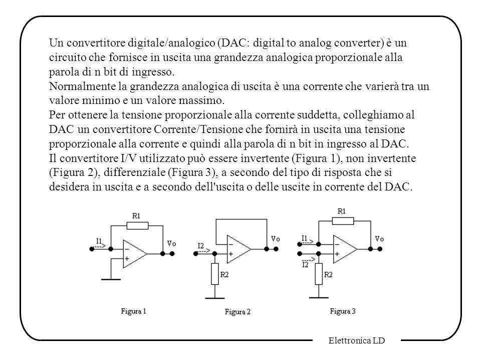 Un convertitore digitale/analogico (DAC: digital to analog converter) è un circuito che fornisce in uscita una grandezza analogica proporzionale alla parola di n bit di ingresso.