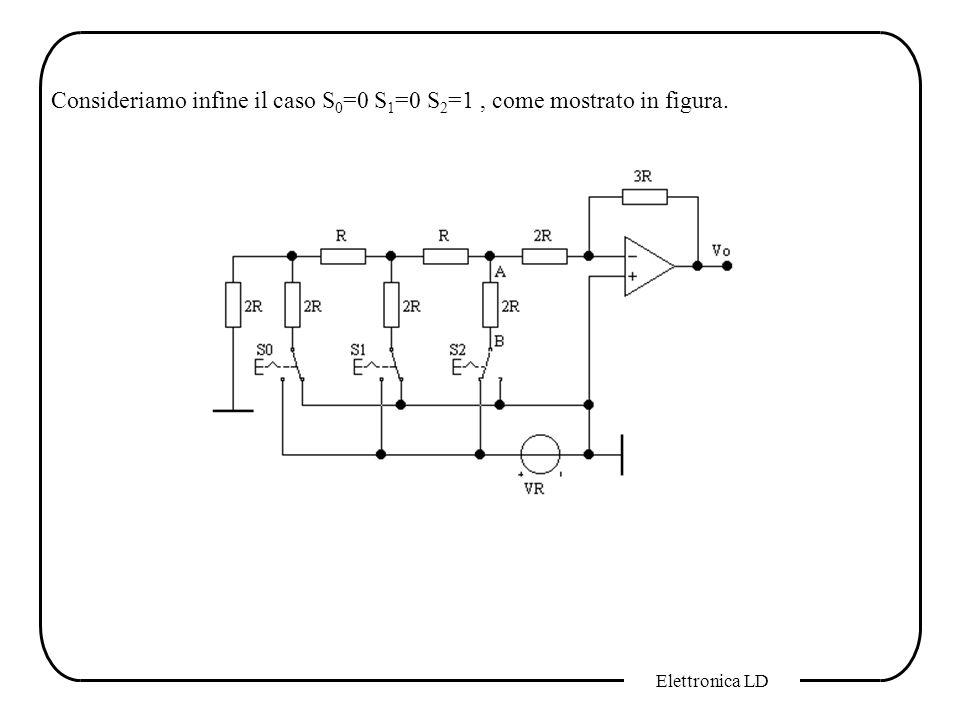Consideriamo infine il caso S0=0 S1=0 S2=1 , come mostrato in figura.