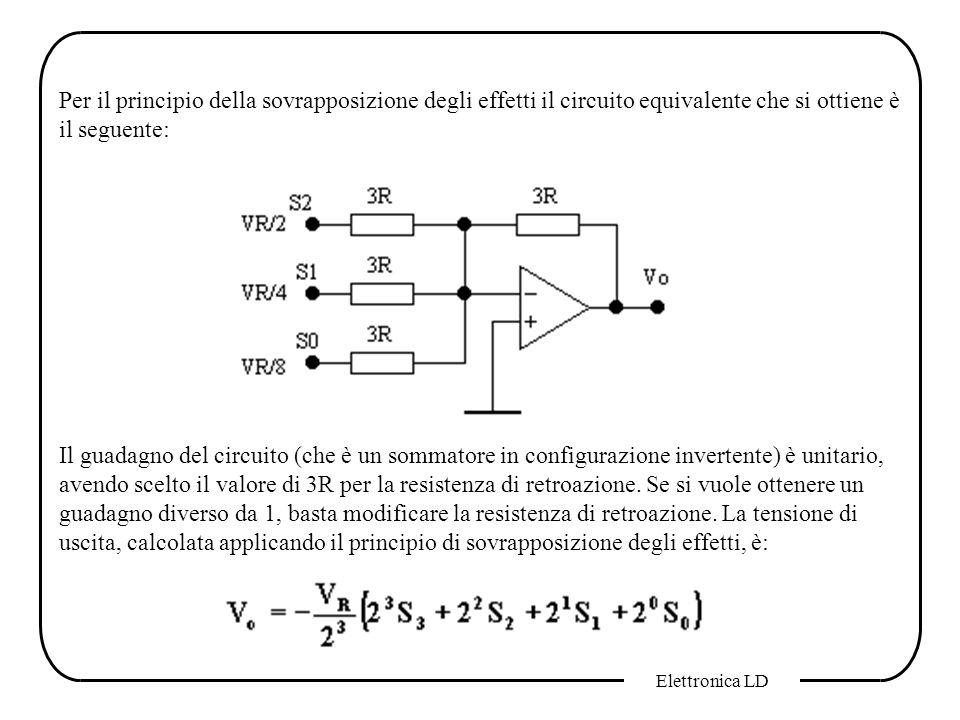 Per il principio della sovrapposizione degli effetti il circuito equivalente che si ottiene è il seguente: