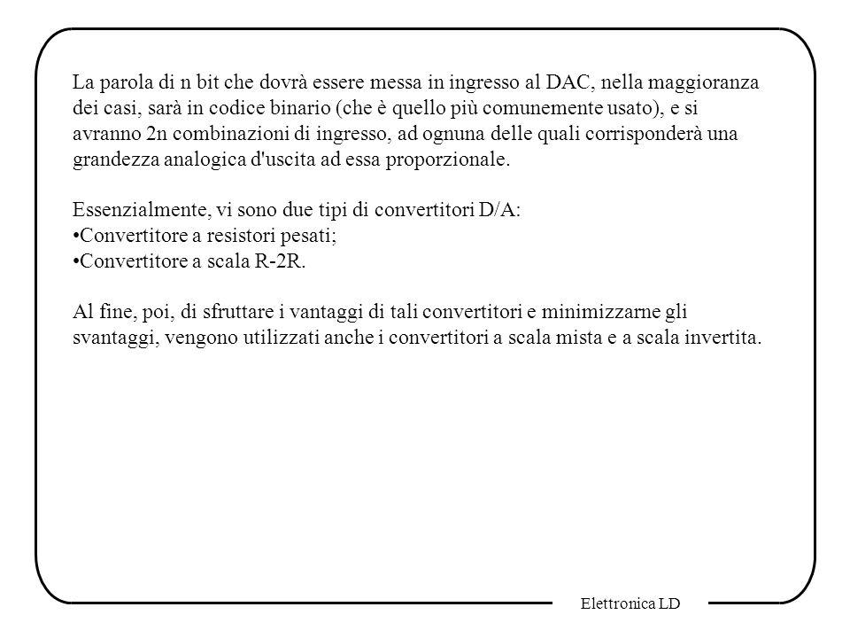 Essenzialmente, vi sono due tipi di convertitori D/A: