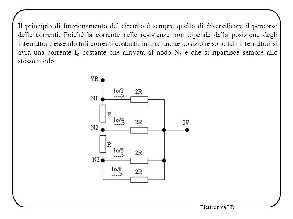 Il principio di funzionamento del circuito è sempre quello di diversificare il percorso delle correnti. Poiché la corrente nelle resistenze non dipende dalla posizione degli interruttori, essendo tali correnti costanti, in qualunque posizione sono tali interruttori si avrà una corrente I0 costante che arrivata al nodo N1 e che si ripartisce sempre allo stesso modo: