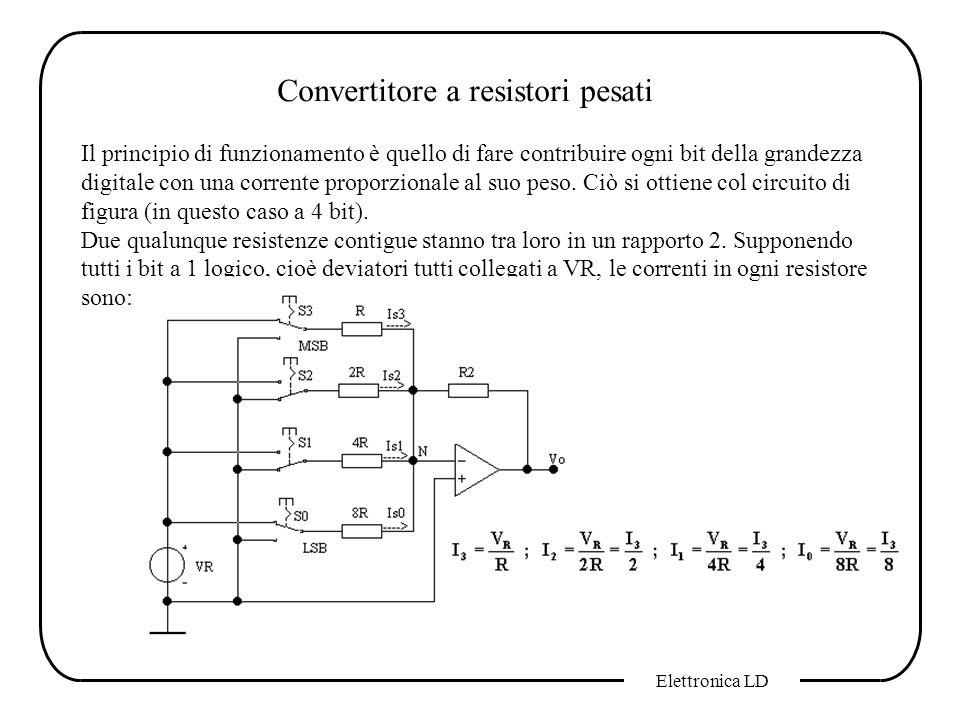 Convertitore a resistori pesati