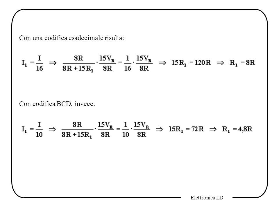 Con una codifica esadecimale risulta:
