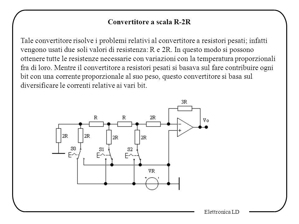 Convertitore a scala R-2R