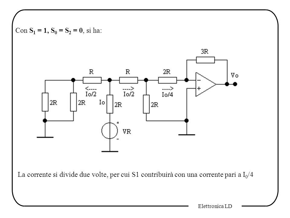 Con S1 = 1, S0 = S2 = 0, si ha: La corrente si divide due volte, per cui S1 contribuirà con una corrente pari a I0/4.