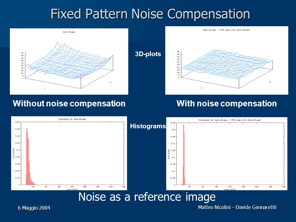Fixed Pattern Noise Compensation