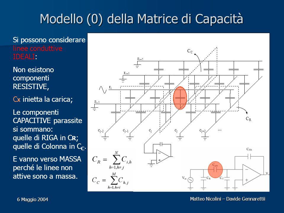 Modello (0) della Matrice di Capacità